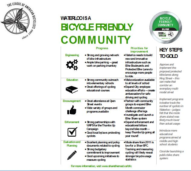 Bicycle Friendly Community report card (case study illustration)